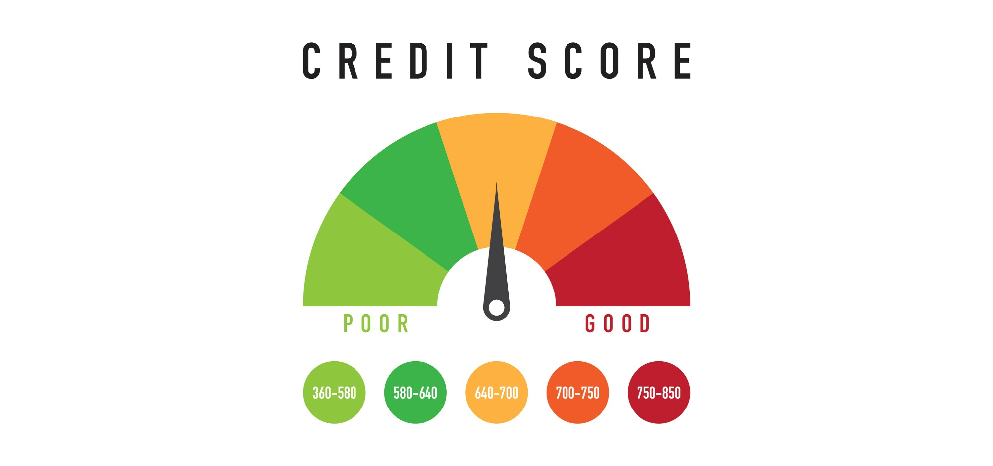 5 great ways to fix your credit score fast